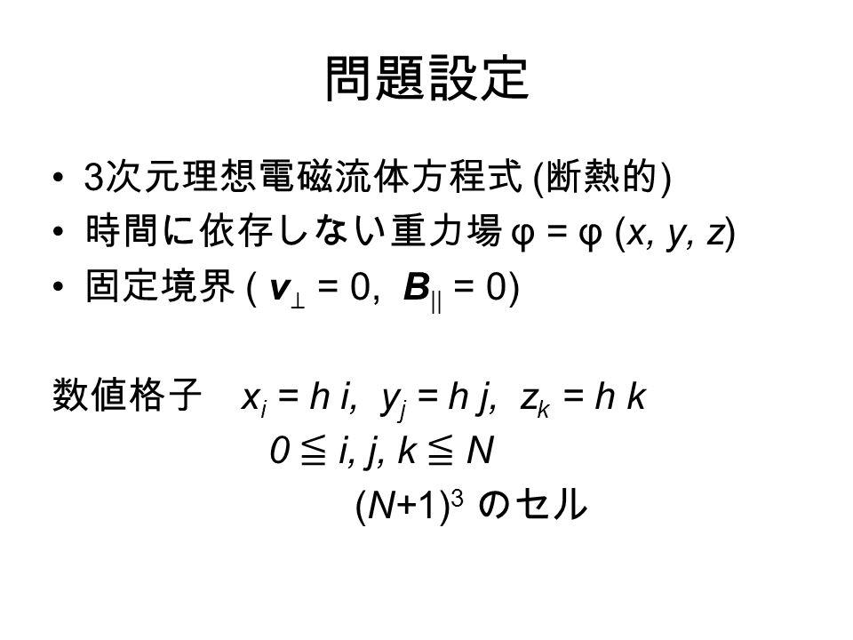 問題設定 3 次元理想電磁流体方程式 ( 断熱的 ) 時間に依存しない重力場 φ = φ (x, y, z) 固定境界 ( v ⊥ = 0, B || = 0) 数値格子 x i = h i, y j = h j, z k = h k 0 ≦ i, j, k ≦ N (N+1) 3 のセル