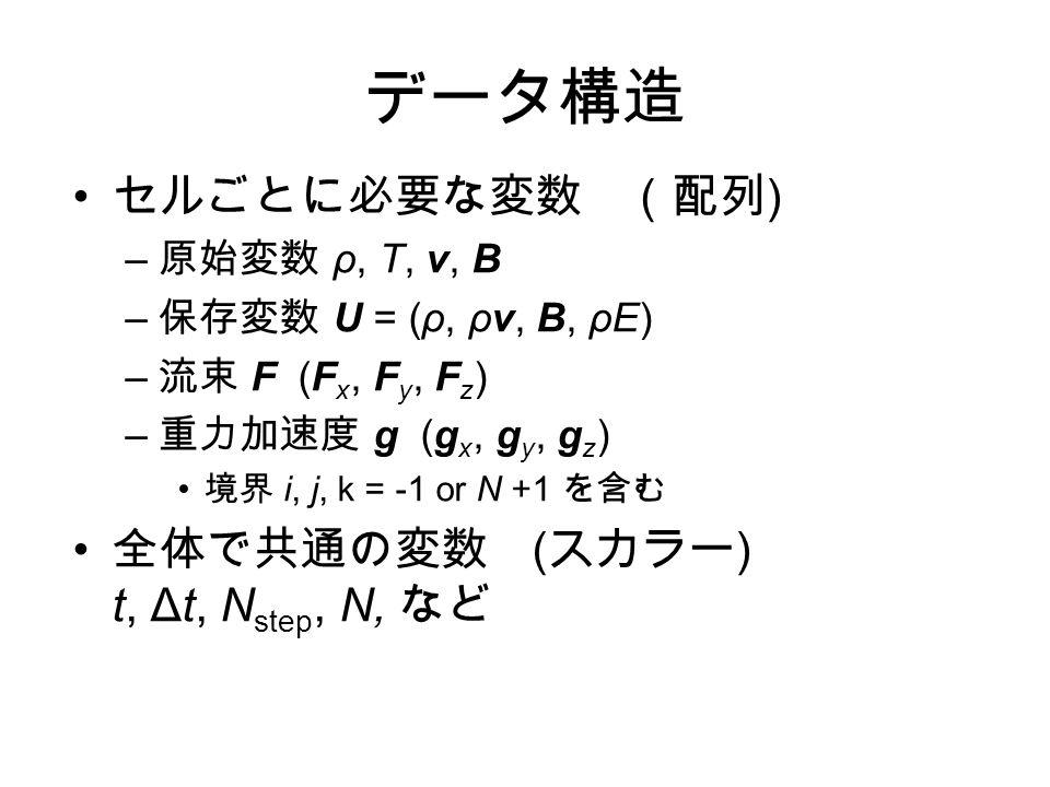 データ構造 セルごとに必要な変数 (配列 ) – 原始変数 ρ, T, v, B – 保存変数 U = (ρ, ρv, B, ρE) – 流束 F (F x, F y, F z ) – 重力加速度 g (g x, g y, g z ) 境界 i, j, k = -1 or N +1 を含む 全体で共通の変数 ( スカラー ) t, Δt, N step, N, など