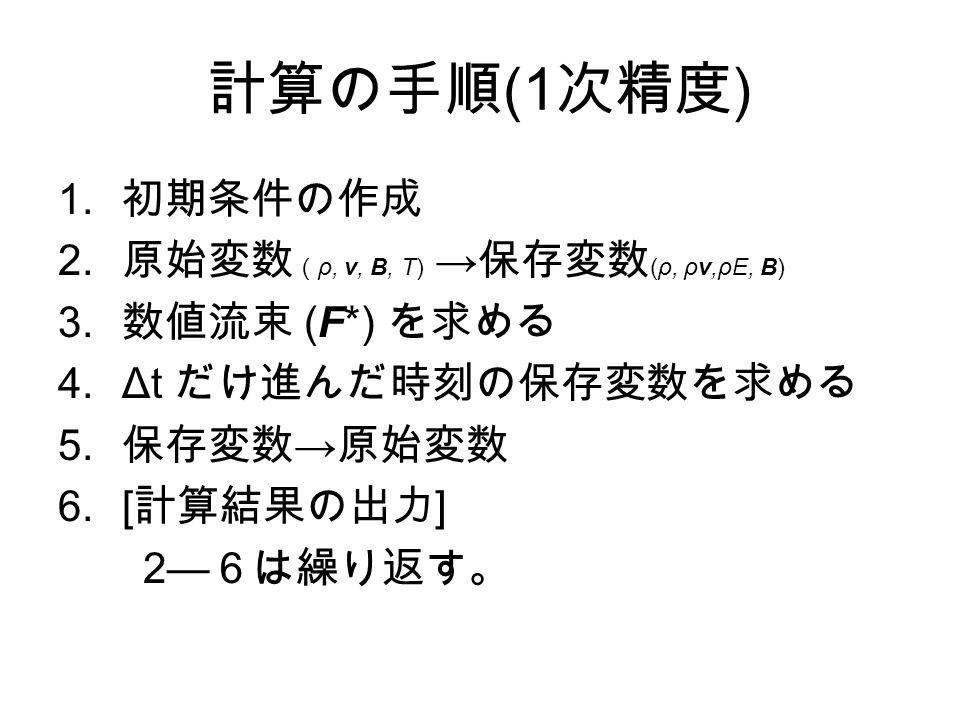計算の手順 (1 次精度 ) 1. 初期条件の作成 2. 原始変数 ( ρ, v, B, T) → 保存変数 (ρ, ρv,ρE, B) 3.