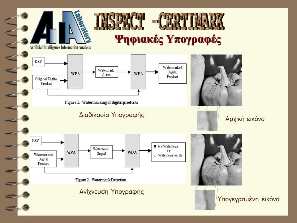 Ψηφιακές Υπογραφές Αρχική εικόνα Υπογεγραμένη εικόνα Ανίχνευση Υπογραφής Διαδικασία Υπογραφής