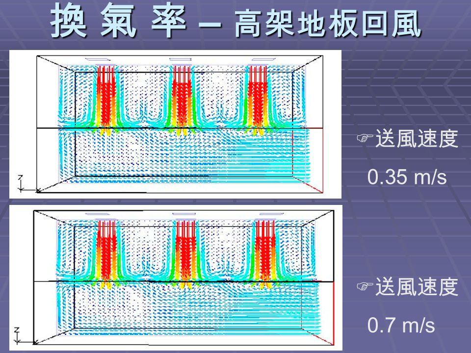 換 氣 率 – 高架地板回風  送風速度 0.35 m/s  送風速度 0.7 m/s