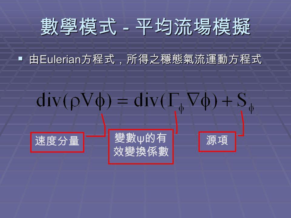 數學模式 - 平均流場模擬  由 Eulerian 方程式,所得之穩態氣流運動方程式 速度分量 變數 ψ 的有 效變換係數 源項