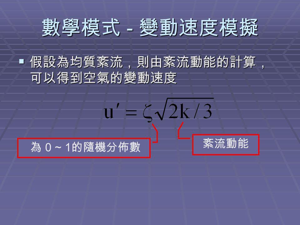 送 風 速 度 0.35 m/s 無 阻 礙 物  牆壁回風  天花板回風  高架地板回風 回 風 方 式 室內氣流上升到約 1/2 高度處, 就停止上升並形成停滯氣流 沿著牆壁或在兩相鄰送風噴流間 之氣流,則可以完全上升抵達天 花板上 氣流部分經由高架地板排出,部 分則沿著牆壁或在兩相鄰送風噴 流間,形成較弱的氣流往上移動