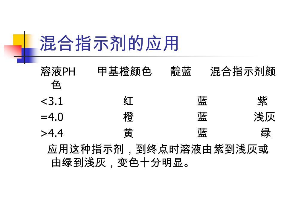 混合指示剂的应用 溶液 PH 甲基橙颜色 靛蓝 混合指示剂颜 色 <3.1 红 蓝 紫 =4.0 橙 蓝 浅灰 >4.4 黄 蓝 绿 应用这种指示剂,到终点时溶液由紫到浅灰或 由绿到浅灰,变色十分明显。