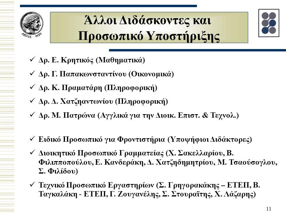 11 Άλλοι Διδάσκοντες και Προσωπικό Υποστήριξης Δρ. Ε. Κρητικός (Mαθηματικά) Δρ. Γ. Παπακωνσταντίνου (Οικονομικά) Δρ. K. Πραματάρη (Πληροφορική) Δρ. Δ.
