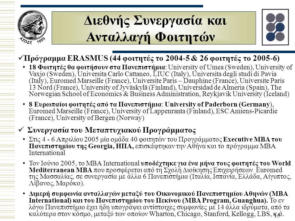 15 Διεθνής Συνεργασία και Ανταλλαγή Φοιτητών Πρόγραμμα ERASMUS (44 φοιτητές το 2004-5 & 26 φοιτητές το 2005-6) 18 Φοιτητές θα φοιτήσουν στα Πανεπιστήμια: University of Umea (Sweden), University of Vaxjo (Sweden), Universita Carlo Cattaneo, LIUC (Ιtaly), Universita degli studi di Pavia (Ιtaly), Euromed Marseille (France), Universite Paris – Dauphine (France), Universite Paris 13 Nord (France), University of Jyväskylä (Finland), Universidad de Almeria (Spain), The Norwegian School of Economics & Business Administration, Reykjavik University (Iceland) 8 Ευρωπαίοι φοιτητές από τα Πανεπιστήμια: University of Paderborn (Germany), Euromed Marseille (France), University of Lappenranta (Finland), ESC Amiens-Picardie (France), University of Bergen (Norway) Συνεργασία του Μεταπτυχιακού Προγράμματος Στις 4 - 6 Απριλίου 2005 μία ομάδα 40 φοιτητών του Προγράμματος Executive MBA του Πανεπιστημίου της Georgia, ΗΠΑ, επισκέφτηκαν την Αθήνα και το πρόγραμμα MBA International Τον Ιούνιο 2005, το ΜΒΑ International υποδέχτηκε για ένα μήνα τους φοιτητές του World Mediterranean MBA που προσφέρεται από τη Σχολή Διοίκησης Επιχειρήσεων Euromed της Μασσαλίας, σε συνεργασία με άλλα 6 Πανεπιστήμια (Ιταλία, Ισπανία, Ελλάδα, Αίγυπτος, Λίβανος, Μαρόκο).