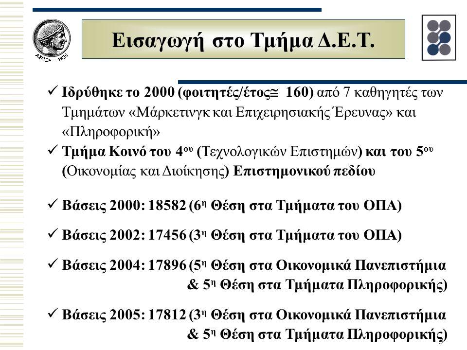 5 Εισαγωγή στο Τμήμα Δ.Ε.Τ. Ιδρύθηκε το 2000 (φοιτητές/έτος  160) από 7 καθηγητές των Τμημάτων «Μάρκετινγκ και Επιχειρησιακής Έρευνας» και «Πληροφορι