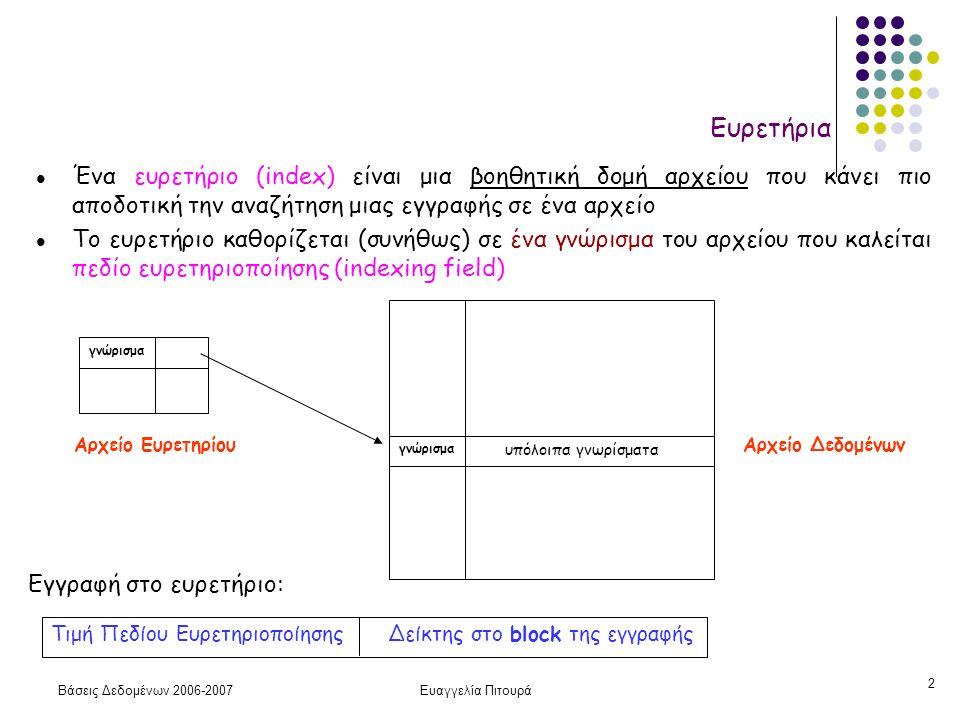 Βάσεις Δεδομένων 2006-2007Ευαγγελία Πιτουρά 2 l Ένα ευρετήριο (index) είναι μια βοηθητική δομή αρχείου που κάνει πιο αποδοτική την αναζήτηση μιας εγγραφής σε ένα αρχείο l Το ευρετήριο καθορίζεται (συνήθως) σε ένα γνώρισμα του αρχείου που καλείται πεδίο ευρετηριοποίησης (indexing field) Ευρετήρια Αρχείο ΕυρετηρίουΑρχείο Δεδομένων γνώρισμα υπόλοιπα γνωρίσματα Τιμή Πεδίου ΕυρετηριοποίησηςΔείκτης στο block της εγγραφής Εγγραφή στο ευρετήριο: