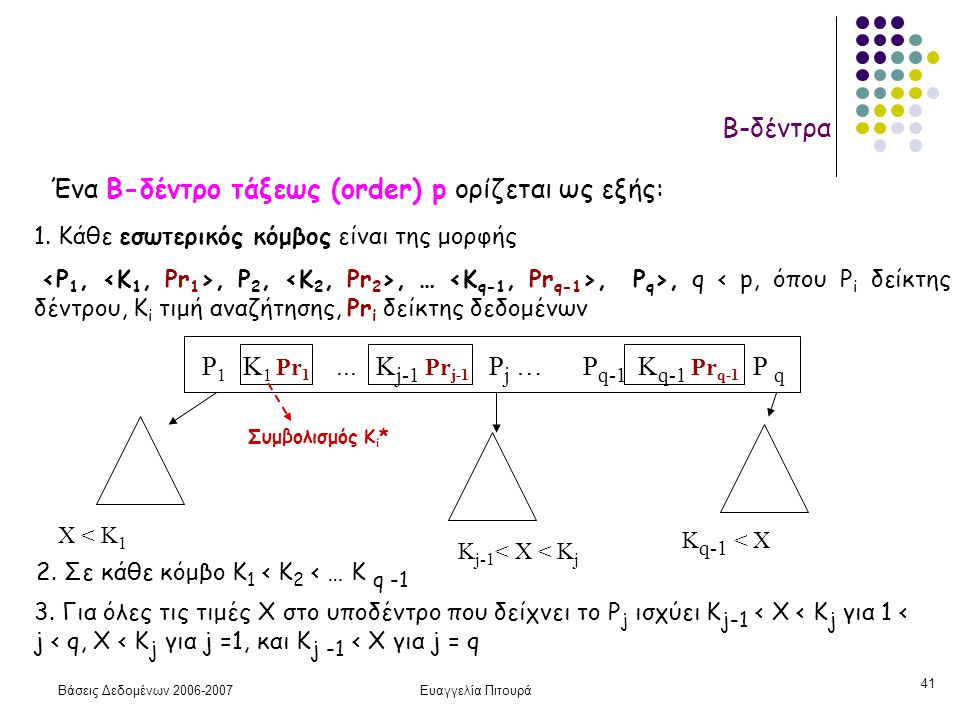 Βάσεις Δεδομένων 2006-2007Ευαγγελία Πιτουρά 41 Β-δέντρα Ένα Β-δέντρο τάξεως (order) p ορίζεται ως εξής: 1. Κάθε εσωτερικός κόμβος είναι της μορφής, P
