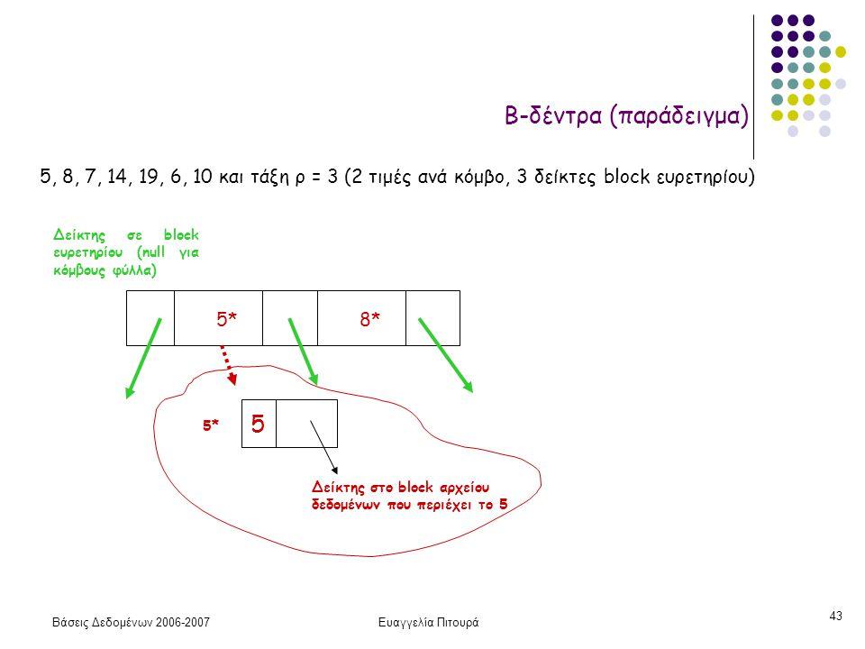 Βάσεις Δεδομένων 2006-2007Ευαγγελία Πιτουρά 43 Β-δέντρα (παράδειγμα) 5, 8, 7, 14, 19, 6, 10 και τάξη ρ = 3 (2 τιμές ανά κόμβο, 3 δείκτες block ευρετηρίου) Δείκτης σε block ευρετηρίου (null για κόμβους φύλλα) 5*5* 5* 5 Δείκτης στο block αρχείου δεδομένων που περιέχει το 5 8*