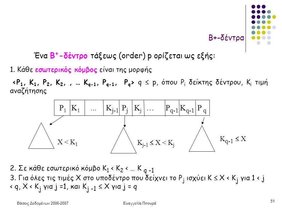Βάσεις Δεδομένων 2006-2007Ευαγγελία Πιτουρά 51 Β+-δέντρα Ένα Β + -δέντρο τάξεως (order) p ορίζεται ως εξής: 1. Κάθε εσωτερικός κόμβος είναι της μορφής