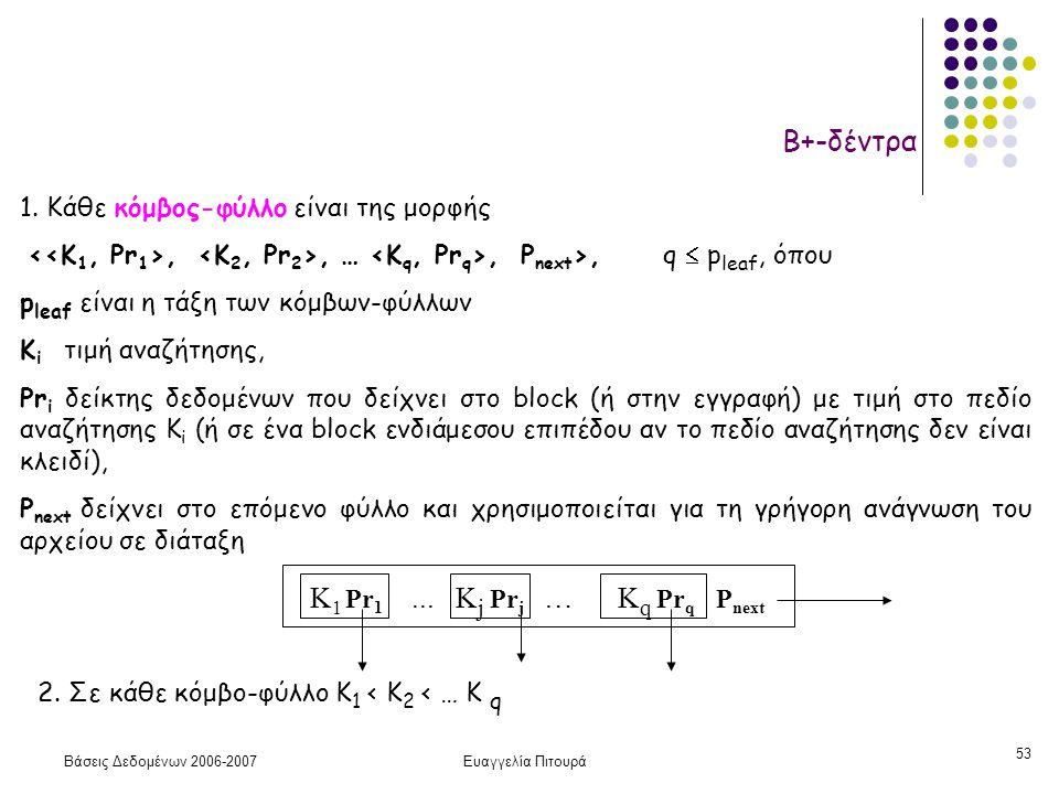 Βάσεις Δεδομένων 2006-2007Ευαγγελία Πιτουρά 53 Β+-δέντρα 1. Κάθε κόμβος-φύλλο είναι της μορφής,, …, P next >, q  p leaf, όπου p leaf είναι η τάξη των