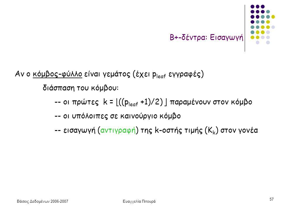 Βάσεις Δεδομένων 2006-2007Ευαγγελία Πιτουρά 57 Β+-δέντρα: Εισαγωγή Αν ο κόμβος-φύλλο είναι γεμάτος (έχει p leaf εγγραφές) διάσπαση του κόμβου: -- οι πρώτες k =  ((p leaf +1)/2)  παραμένουν στον κόμβο -- οι υπόλοιπες σε καινούργιο κόμβο -- εισαγωγή (αντιγραφή) της k-οστής τιμής (K k ) στον γονέα