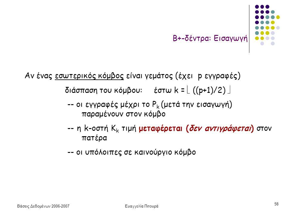 Βάσεις Δεδομένων 2006-2007Ευαγγελία Πιτουρά 58 Β+-δέντρα: Εισαγωγή Αν ένας εσωτερικός κόμβος είναι γεμάτος (έχει p εγγραφές) διάσπαση του κόμβου: έστω k =  ((p+1)/2)  -- οι εγγραφές μέχρι το P k (μετά την εισαγωγή) παραμένουν στον κόμβο -- η k-οστή K k τιμή μεταφέρεται (δεν αντιγράφεται) στον πατέρα -- οι υπόλοιπες σε καινούργιο κόμβο