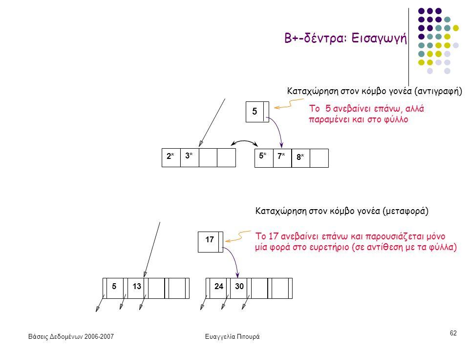 Βάσεις Δεδομένων 2006-2007Ευαγγελία Πιτουρά 62 2* 3*5* 7* 8* 5 Καταχώρηση στον κόμβο γονέα (αντιγραφή) Το 5 ανεβαίνει επάνω, αλλά παραμένει και στο φύλλο 52430 17 13 Καταχώρηση στον κόμβο γονέα (μεταφορά) Το 17 ανεβαίνει επάνω και παρουσιάζεται μόνο μία φορά στο ευρετήριο (σε αντίθεση με τα φύλλα) Β+-δέντρα: Εισαγωγή