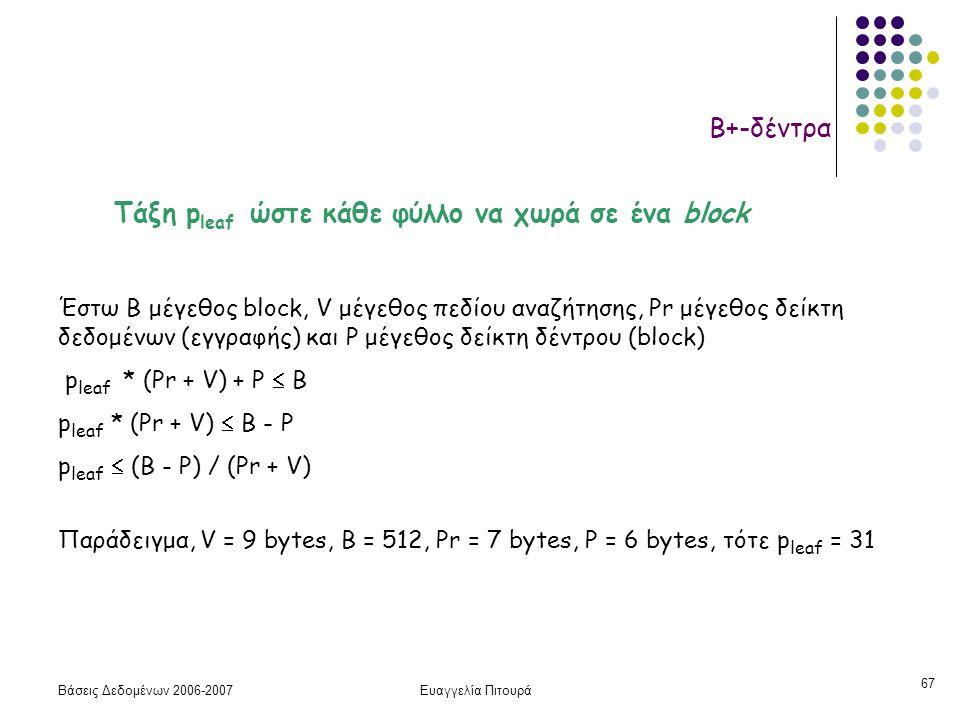 Βάσεις Δεδομένων 2006-2007Ευαγγελία Πιτουρά 67 Β+-δέντρα Τάξη p leaf ώστε κάθε φύλλο να χωρά σε ένα block Έστω Β μέγεθος block, V μέγεθος πεδίου αναζήτησης, Pr μέγεθος δείκτη δεδομένων (εγγραφής) και P μέγεθος δείκτη δέντρου (block) p leaf * (Pr + V) + P  B p leaf * (Pr + V)  B - P p leaf  (B - P) / (Pr + V) Παράδειγμα, V = 9 bytes, B = 512, Pr = 7 bytes, P = 6 bytes, τότε p leaf = 31