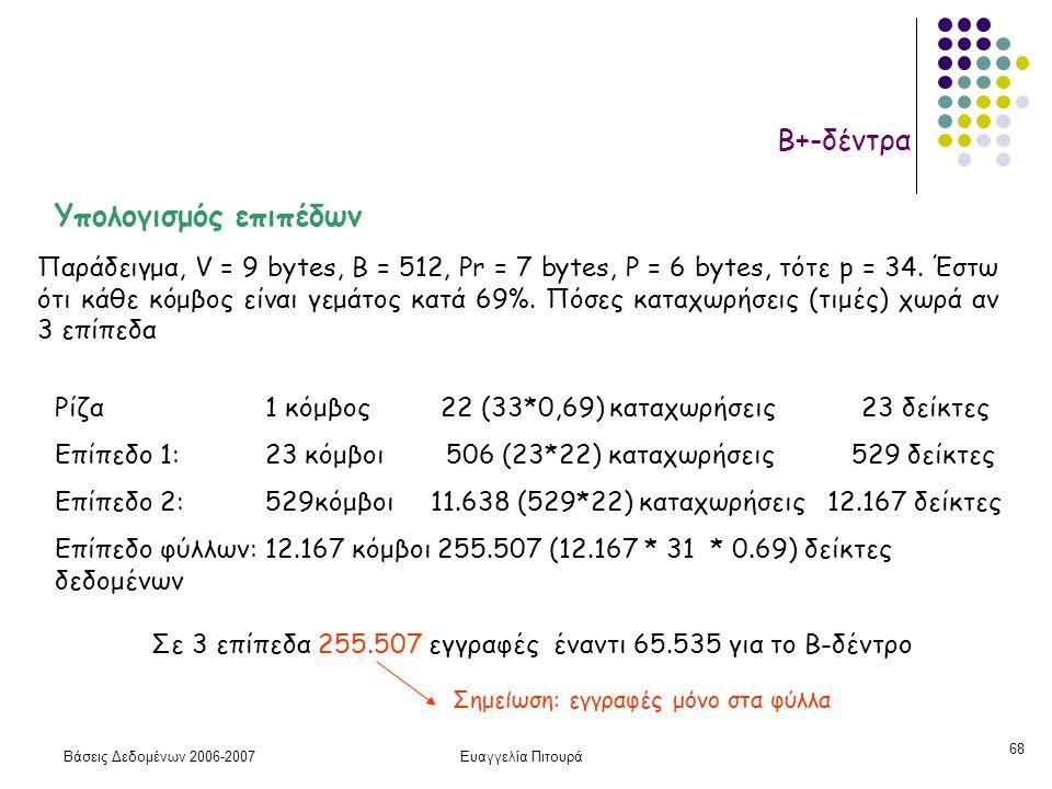 Βάσεις Δεδομένων 2006-2007Ευαγγελία Πιτουρά 68 Β+-δέντρα Υπολογισμός επιπέδων Παράδειγμα, V = 9 bytes, B = 512, Pr = 7 bytes, P = 6 bytes, τότε p = 34