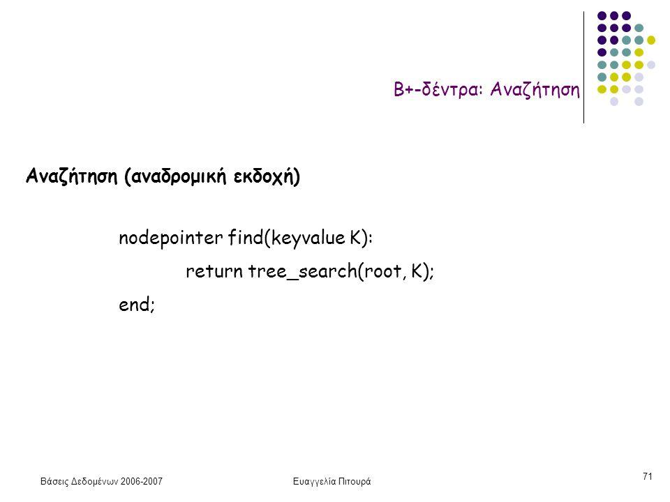 Βάσεις Δεδομένων 2006-2007Ευαγγελία Πιτουρά 71 Β+-δέντρα: Αναζήτηση Αναζήτηση (αναδρομική εκδοχή) nodepointer find(keyvalue K): return tree_search(root, K); end;