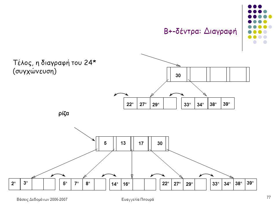 Βάσεις Δεδομένων 2006-2007Ευαγγελία Πιτουρά 77 30 22*27* 29*33*34* 38* 39* 2* 3* 7* 14*16* 22* 27* 29* 33*34* 38* 39* 5*8* 30 135 17 Τέλος, η διαγραφή του 24* (συγχώνευση) Β+-δέντρα: Διαγραφή ρίζα