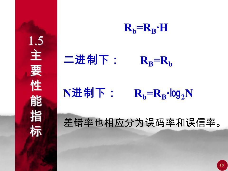 17 1.5 主 要 性 能 指 标  模拟通信系统: 消息传送速度,均方误差 (加性干扰产生的误差,信噪比)  数字通信系统: 传输速率,差错率 传输速率可用传码率( R B B )或 传信率( R b bit/s )表示