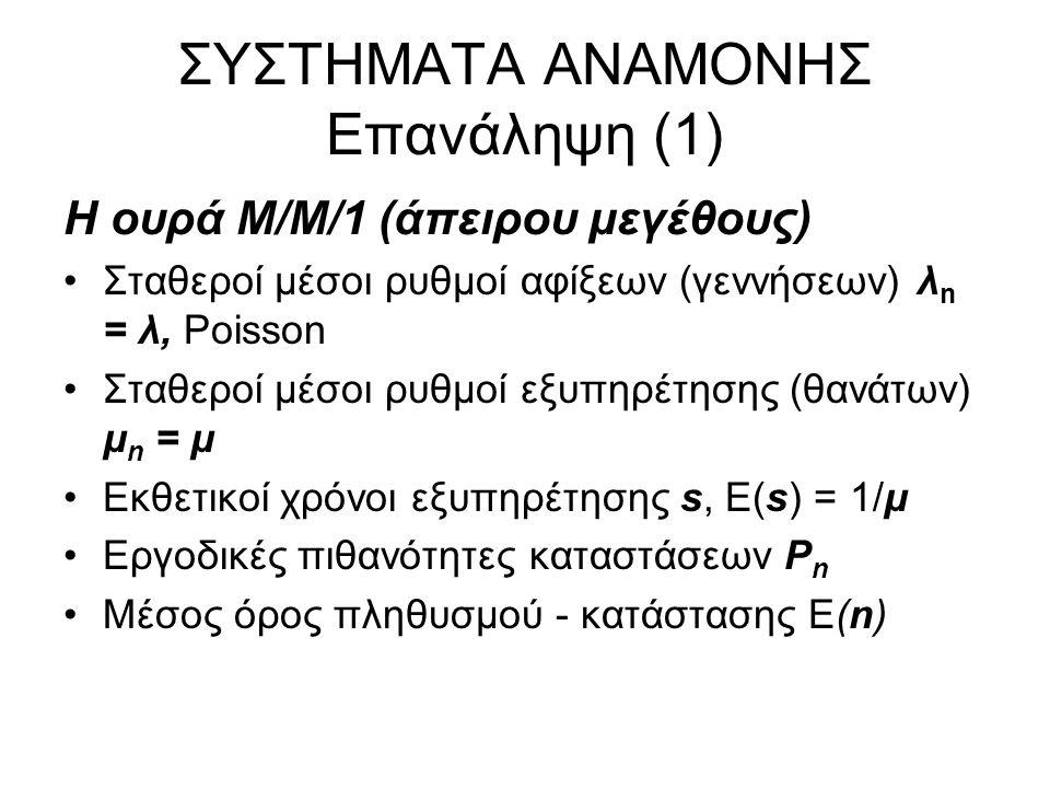 ΣΥΣΤΗΜΑΤΑ ΑΝΑΜΟΝΗΣ Επανάληψη (1) Η ουρά Μ/Μ/1 (άπειρου μεγέθους) Σταθεροί μέσοι ρυθμοί αφίξεων (γεννήσεων) λ n = λ, Poisson Σταθεροί μέσοι ρυθμοί εξυπηρέτησης (θανάτων) μ n = μ Εκθετικοί χρόνοι εξυπηρέτησης s, E(s) = 1/μ Εργοδικές πιθανότητες καταστάσεων P n Μέσος όρος πληθυσμού - κατάστασης Ε(n)