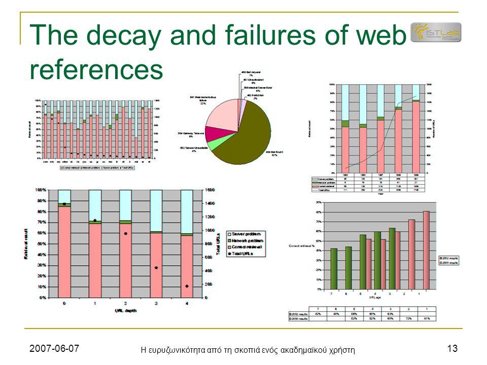 2007-06-07 Η ευρυζωνικότητα από τη σκοπιά ενός ακαδημαϊκού χρήστη 13 The decay and failures of web references