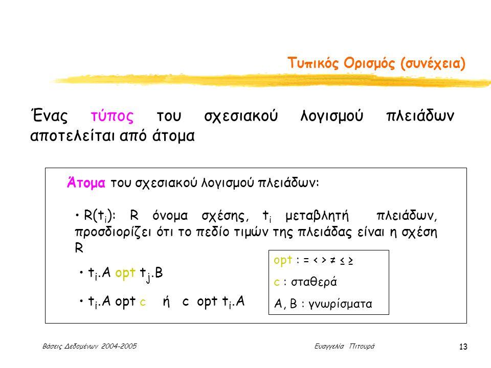 Βάσεις Δεδομένων 2004-2005 Ευαγγελία Πιτουρά 13 Τυπικός Ορισμός (συνέχεια) Ένας τύπος του σχεσιακού λογισμού πλειάδων αποτελείται από άτομα Άτομα του σχεσιακού λογισμού πλειάδων: R(t i ): R όνομα σχέσης, t i μεταβλητή πλειάδων, προσδιορίζει ότι το πεδίο τιμών της πλειάδας είναι η σχέση R t i.A opt t j.B t i.A opt c ή c opt t i.A opt : = ≠ ≤ ≥ c : σταθερά A, B : γνωρίσματα