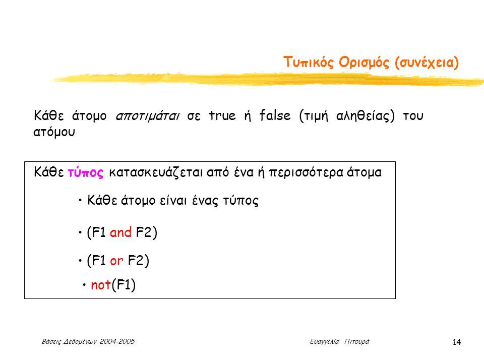 Βάσεις Δεδομένων 2004-2005 Ευαγγελία Πιτουρά 14 Τυπικός Ορισμός (συνέχεια) Κάθε άτομο αποτιμάται σε true ή false (τιμή αληθείας) του ατόμου Κάθε τύπος κατασκευάζεται από ένα ή περισσότερα άτομα Κάθε άτομο είναι ένας τύπος (F1 or F2) (F1 and F2) not(F1)