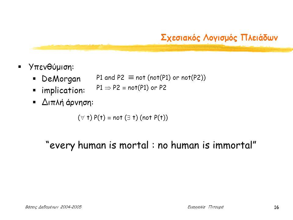 Βάσεις Δεδομένων 2004-2005 Ευαγγελία Πιτουρά 16 Σχεσιακός Λογισμός Πλειάδων  Υπενθύμιση:  DeMorgan  implication:  Διπλή άρνηση: every human is mortal : no human is immortal P1 and P2  not (not(P1) or not(P2)) P1  P2  not(P1) or P2 (  t) P(t)  not (  t) (not P(t))