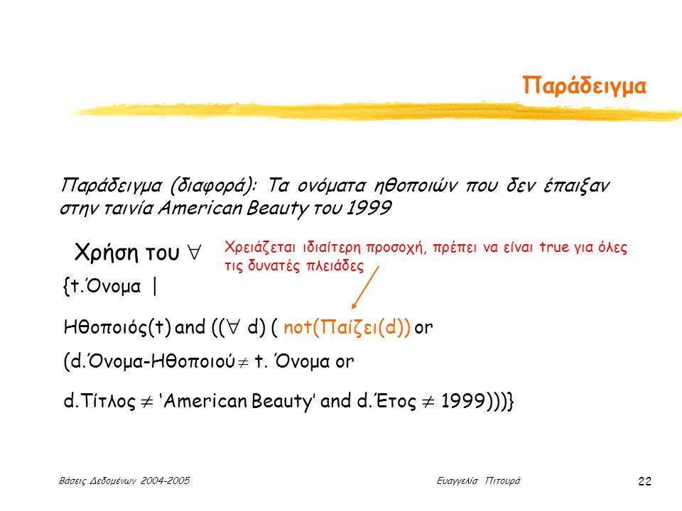 Βάσεις Δεδομένων 2004-2005 Ευαγγελία Πιτουρά 22 Παράδειγμα Παράδειγμα (διαφορά): Τα ονόματα ηθοποιών που δεν έπαιξαν στην ταινία American Beauty του 1999 Χρήση του  {t.Όνομα | Ηθοποιός(t) and ((  d) ( not(Παίζει(d)) or (d.Όνομα-Ηθοποιού  t.