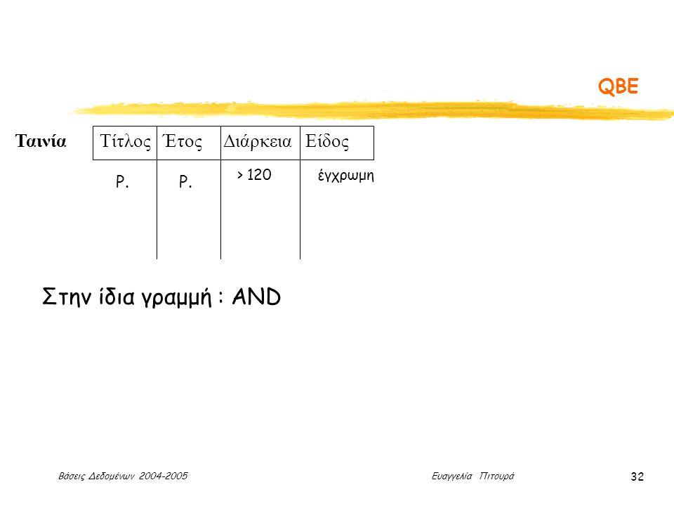 Βάσεις Δεδομένων 2004-2005 Ευαγγελία Πιτουρά 32 QBE ΤαινίαΤίτλος Έτος Διάρκεια Είδος P.
