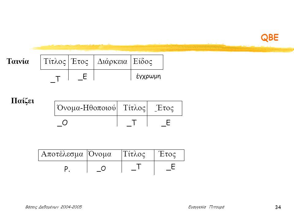 Βάσεις Δεδομένων 2004-2005 Ευαγγελία Πιτουρά 34 QBE ΤαινίαΤίτλος Έτος Διάρκεια Είδος Παίζει Όνομα-Ηθοποιού Τίτλος Έτος Αποτέλεσμα Όνομα Τίτλος Έτος _Τ _Ε _Τ_Ο P.