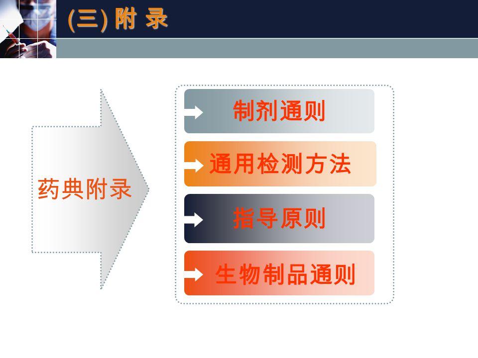 (三) 附 录(三) 附 录(三) 附 录(三) 附 录 药典附录 制剂通则 通用检测方法 指导原则 生物制品通则