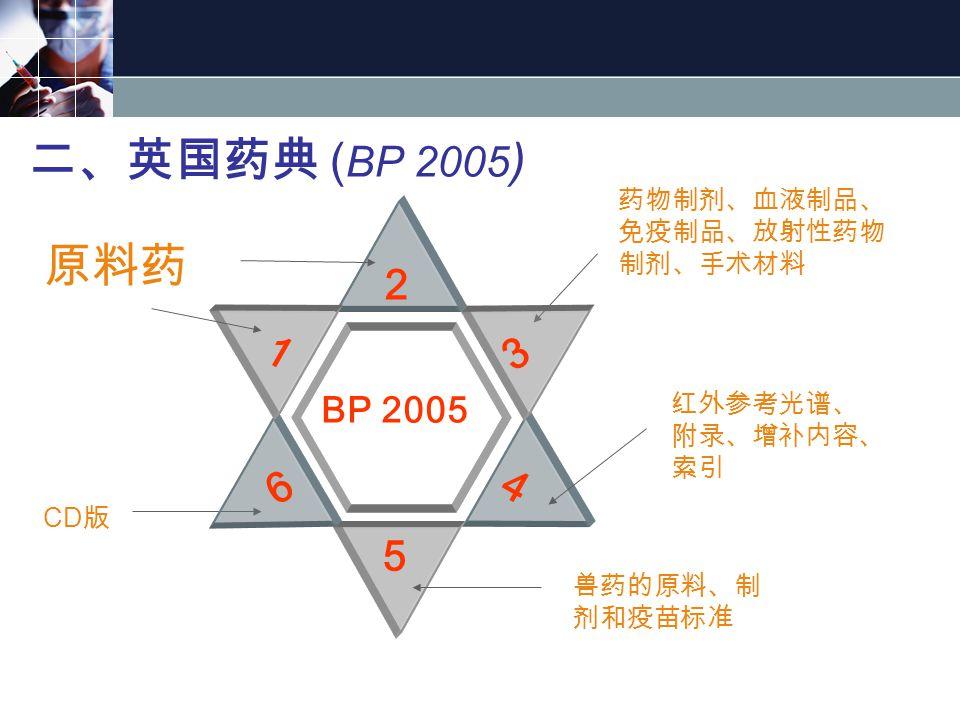 二、英国药典 ( BP 2005 ) CD 版 红外参考光谱、 附录、增补内容、 索引 兽药的原料、制 剂和疫苗标准 药物制剂、血液制品、 免疫制品、放射性药物 制剂、手术材料 5 2 4 3 6 1 BP 2005 原料药