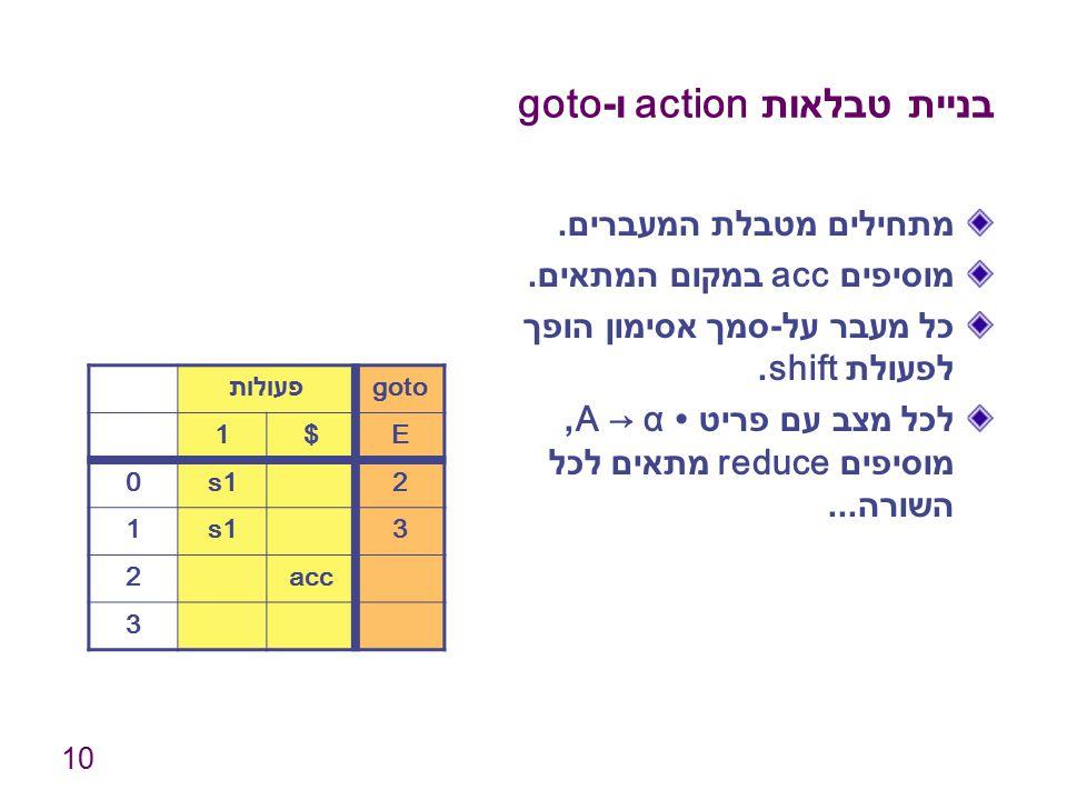 10 בניית טבלאות action ו -goto מתחילים מטבלת המעברים. מוסיפים acc במקום המתאים. כל מעבר על - סמך אסימון הופך לפעולת shift. לכל מצב עם פריט A → α ∙, מו