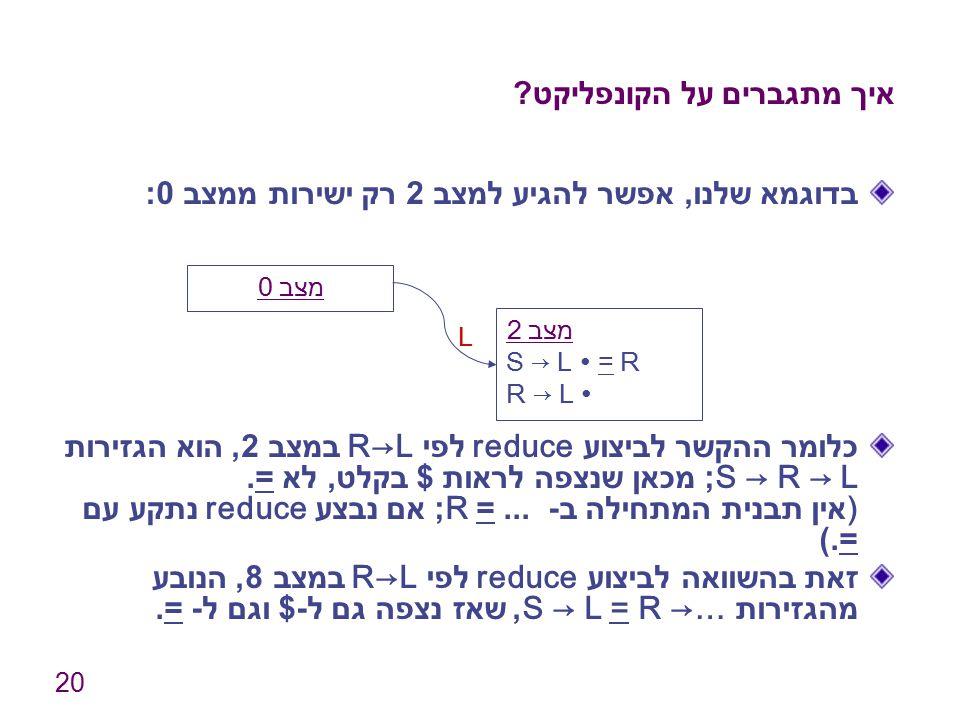 20 איך מתגברים על הקונפליקט ? בדוגמא שלנו, אפשר להגיע למצב 2 רק ישירות ממצב 0: כלומר ההקשר לביצוע reduce לפי R→L במצב 2, הוא הגזירות S → R → L; מכאן ש