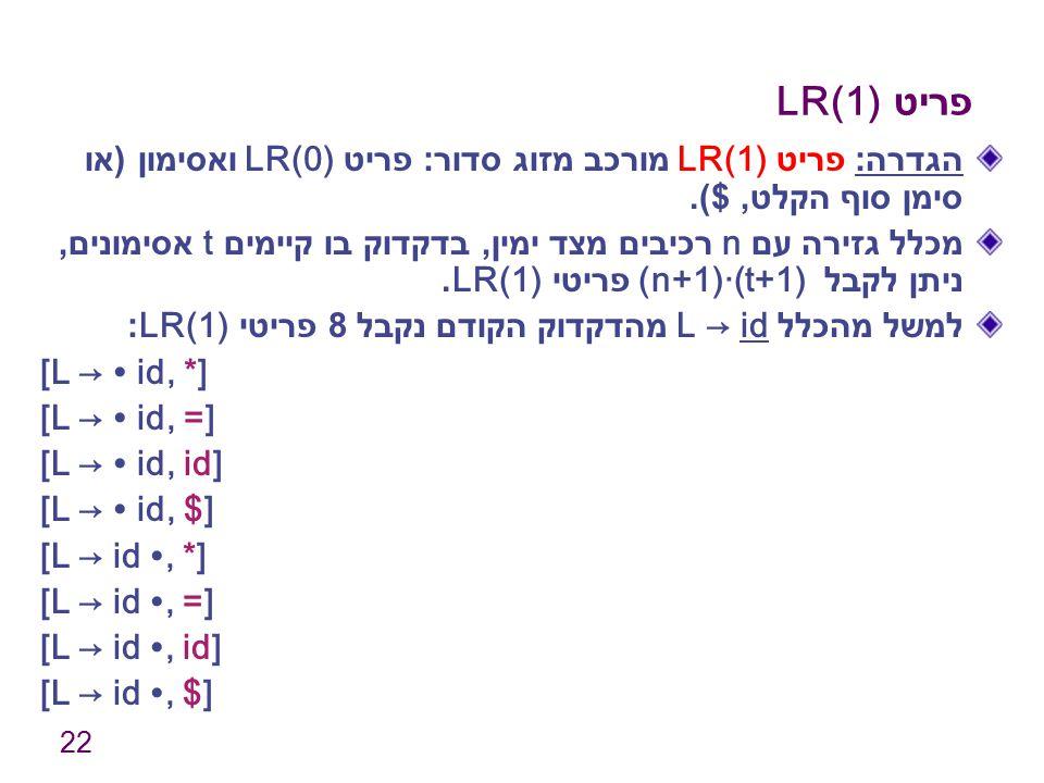 22 פריט LR(1) הגדרה : פריט LR(1) מורכב מזוג סדור : פריט LR(0) ואסימון ( או סימן סוף הקלט, $). מכלל גזירה עם n רכיבים מצד ימין, בדקדוק בו קיימים t אסימ