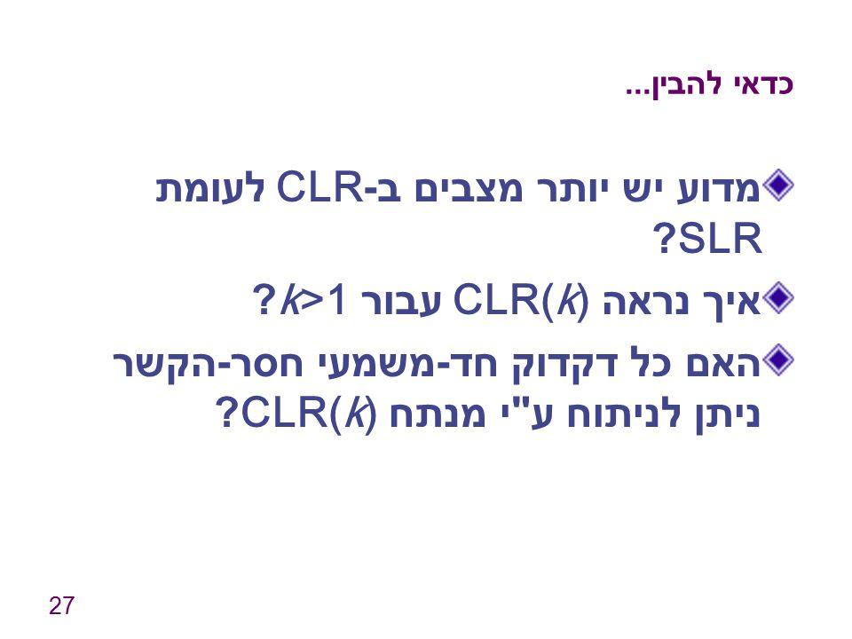 27 כדאי להבין... מדוע יש יותר מצבים ב -CLR לעומת SLR? איך נראה CLR(k) עבור k>1? האם כל דקדוק חד - משמעי חסר - הקשר ניתן לניתוח ע