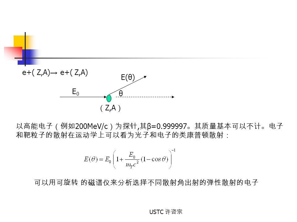 USTC 许咨宗 以高能电子(例如 200MeV/c )为探针, 其 β=0.999997 。其质量基本可以不计。电子 和靶粒子的散射在运动学上可以看为光子和电子的类康普顿散射: 可以用可旋转 的磁谱仪来分析选择不同散射角出射的弹性散射的电子 θ E0E0 E(θ) ( Z,A ) e+( Z,A)