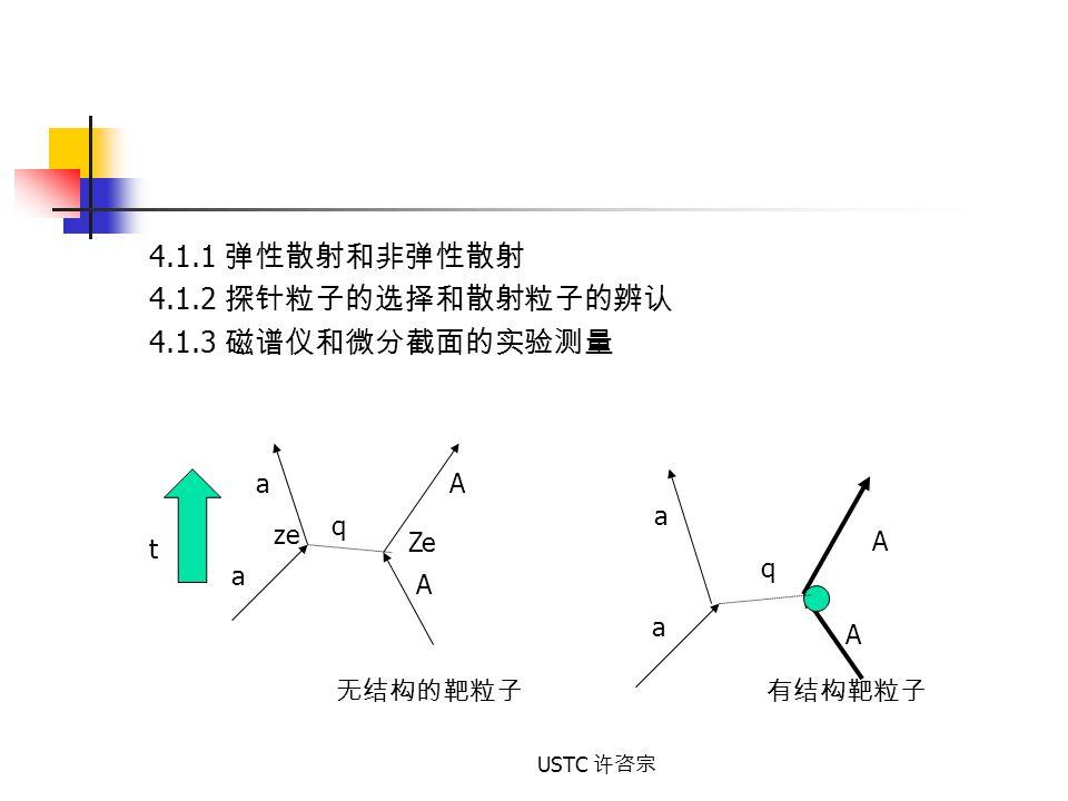 USTC 许咨宗 4.1.1 弹性散射和非弹性散射 4.1.2 探针粒子的选择和散射粒子的辨认 4.1.3 磁谱仪和微分截面的实验测量 a a A A q t ze Ze a a A q A 无结构的靶粒子有结构靶粒子