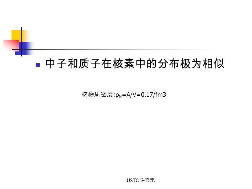 USTC 许咨宗 中子和质子在核素中的分布极为相似 核物质密度 :ρ N =A/V=0.17/fm3