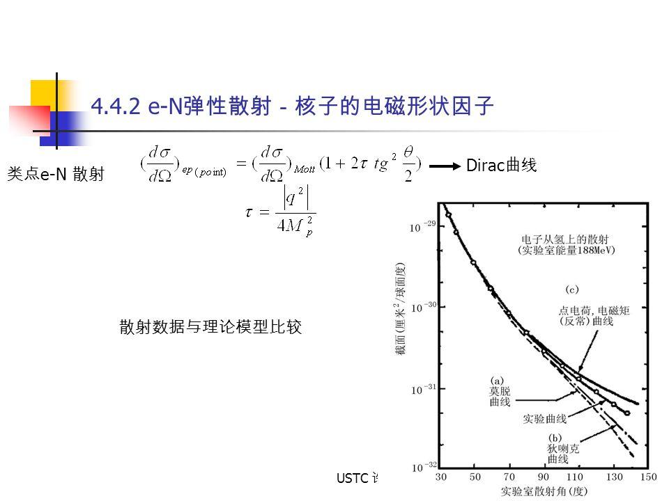 USTC 许咨宗 4.4.2 e-N 弹性散射-核子的电磁形状因子 类点 e-N 散射 散射数据与理论模型比较 Dirac 曲线