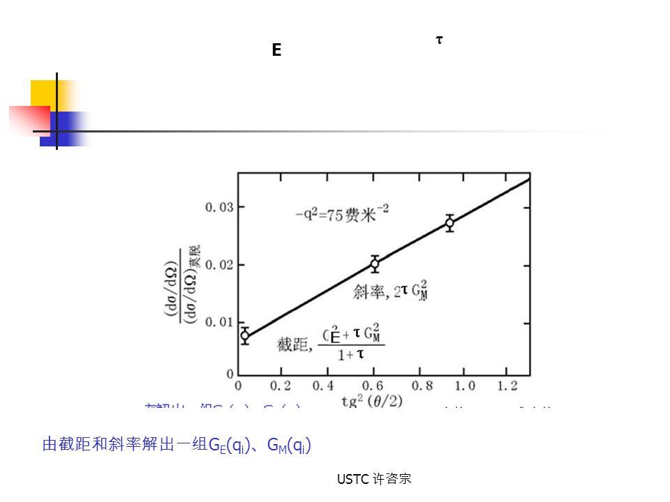 USTC 许咨宗 由截距和斜率解出一组 G E (q i ) 、 G M (q i ) τ E