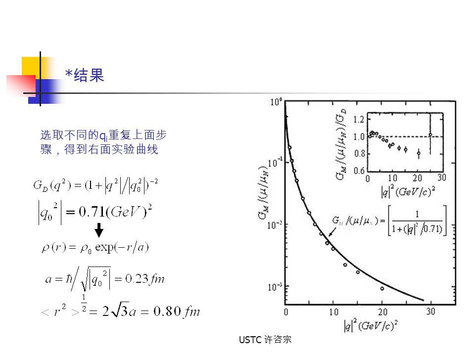USTC 许咨宗 * 结果 选取不同的 q i 重复上面步 骤,得到右面实验曲线