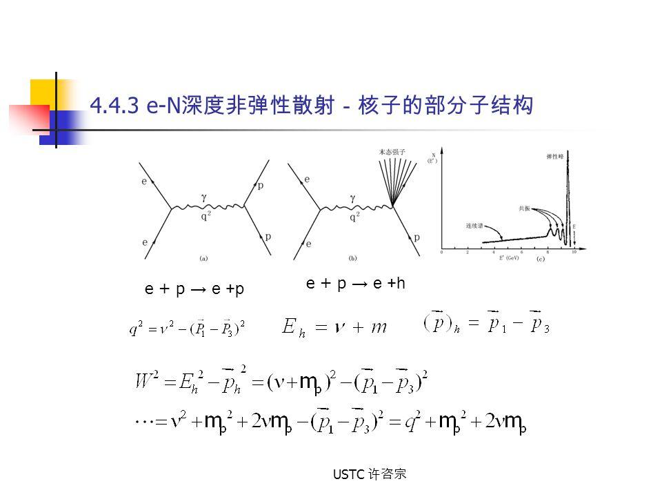 USTC 许咨宗 4.4.3 e-N 深度非弹性散射-核子的部分子结构 e + p → e +p e + p → e +h