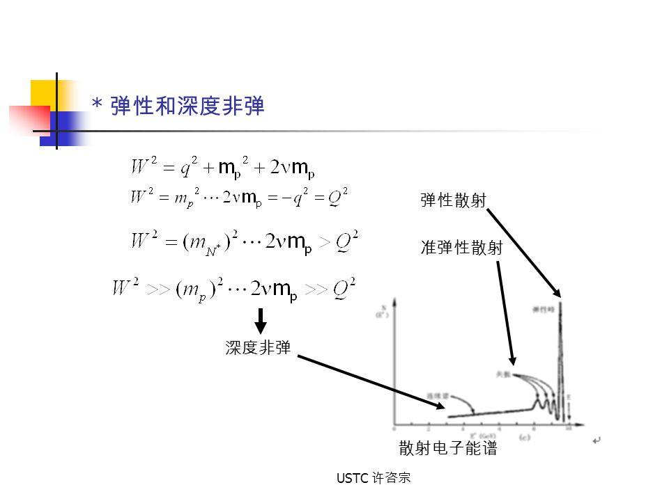USTC 许咨宗 * 弹性和深度非弹 弹性散射 准弹性散射 深度非弹 散射电子能谱
