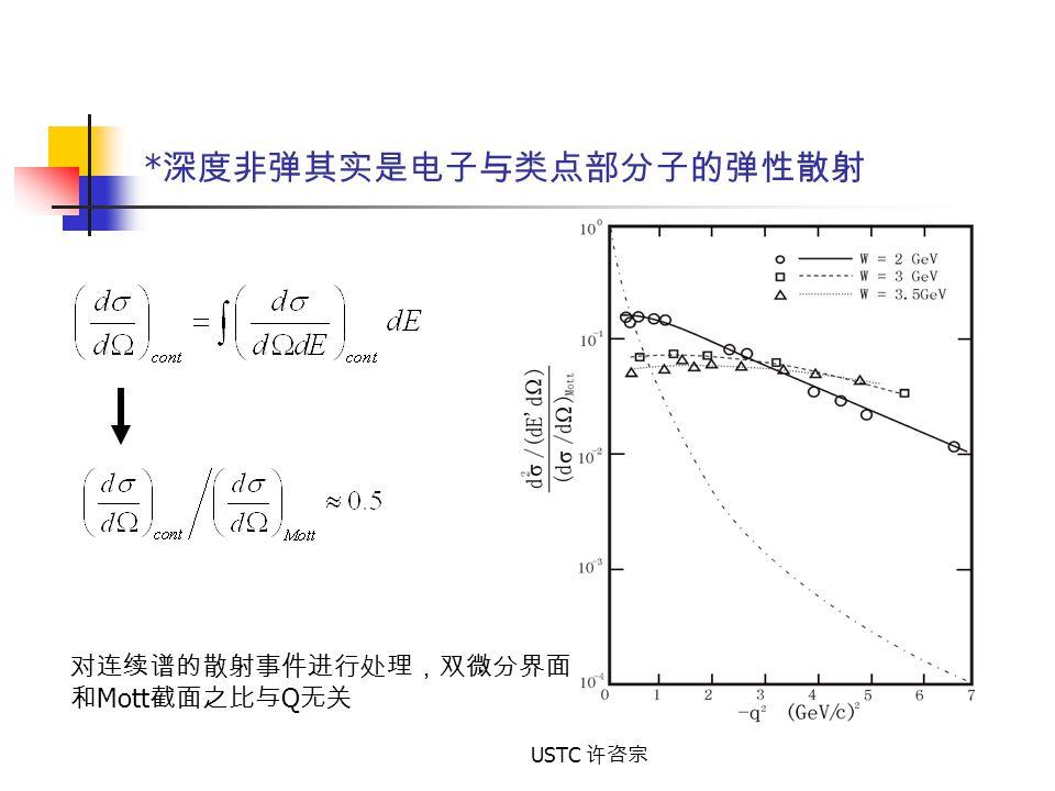 USTC 许咨宗 * 深度非弹其实是电子与类点部分子的弹性散射 对连续谱的散射事件进行处理,双微分界面 和 Mott 截面之比与 Q 无关