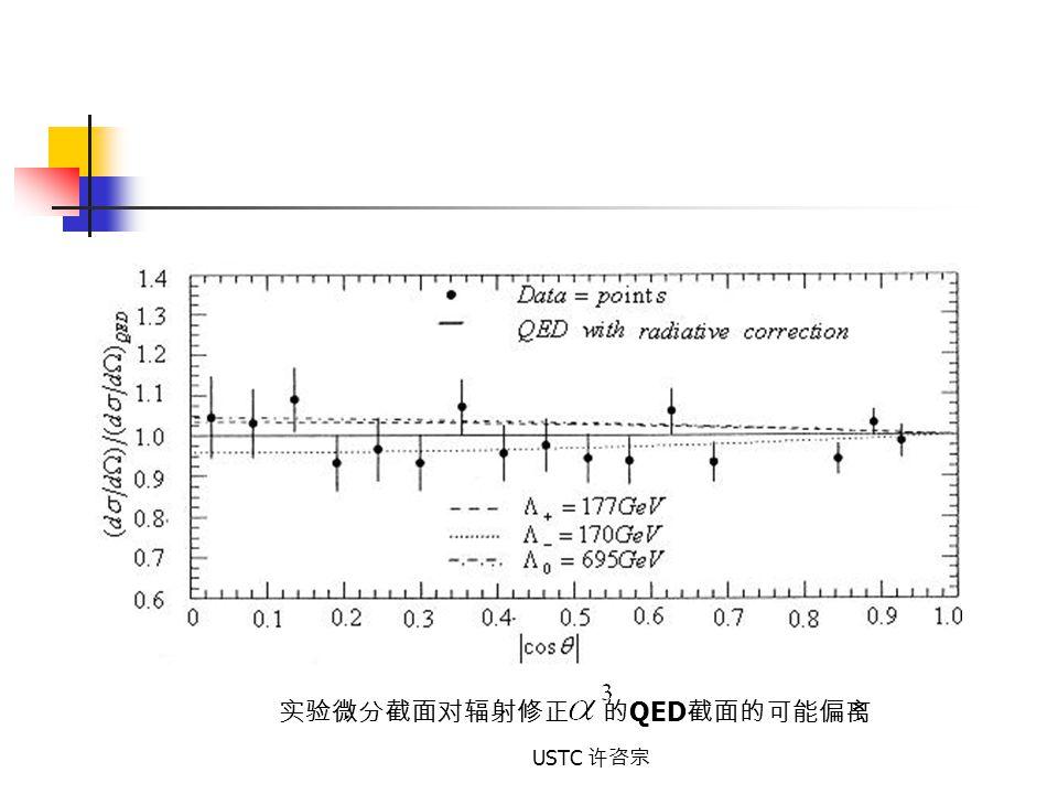 实验微分截面对辐射修正 的 QED 截面的可能偏离