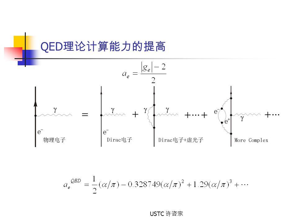 USTC 许咨宗 QED 理论计算能力的提高