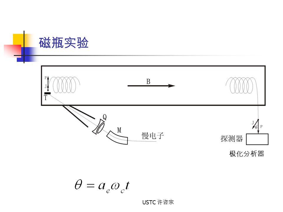 USTC 许咨宗 磁瓶实验 极化分析器